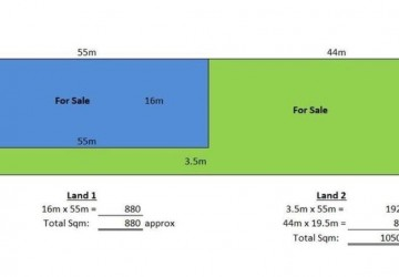 Low price for quick sale - 1,977 Land For Sale - Chreav, Siem Reap thumbnail